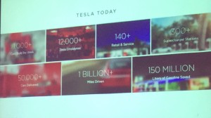 Numeri Tesla