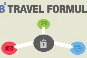 Fb travel Formula