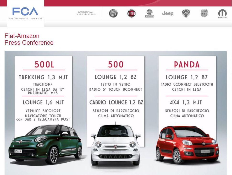 Accordo Fca-Amazon per vendita auto online