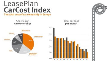 Car Cost Index 2016 di LeasePlan