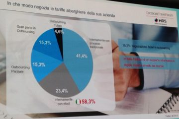L'outsourcing al Corporate Travel Forum di HRS
