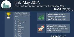 crescita delle flotte