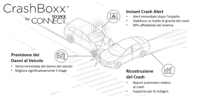 CrashBoxx