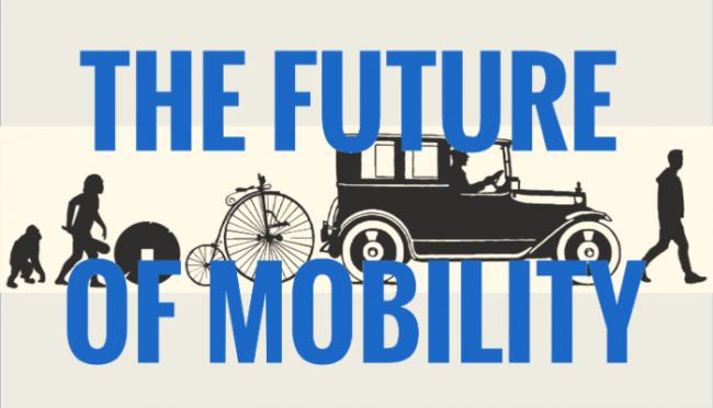 mobilità del futuro