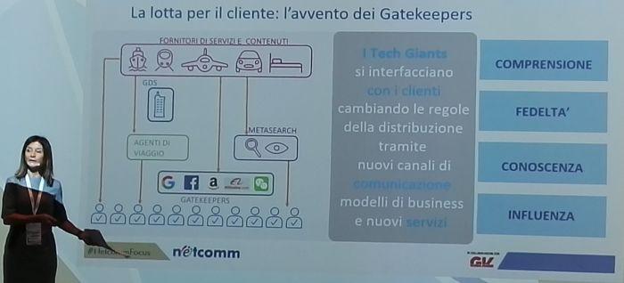 Netcomm e il travel 2