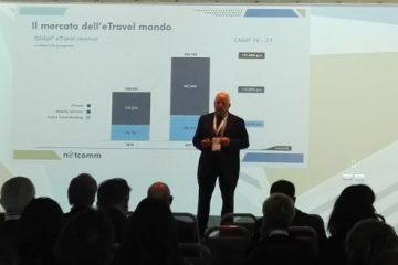 Netcomm e il travel