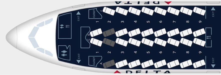 La configurazione della Delta One®