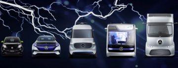 Mercedes, il futuro è elettrico