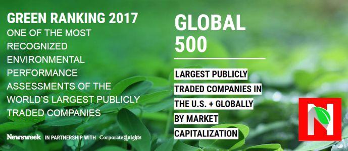 Toyota è la più green del pianeta nel settore automotive