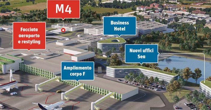 Nuova Linate