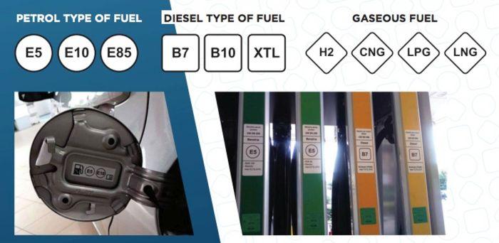 nuove diciture sui carburanti