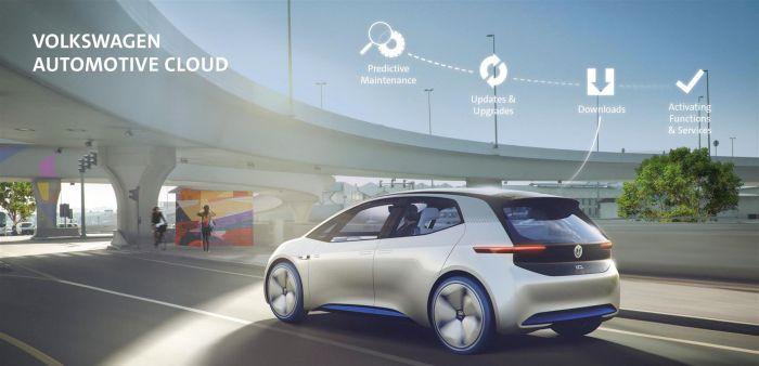 Volkswagen e Microsoft