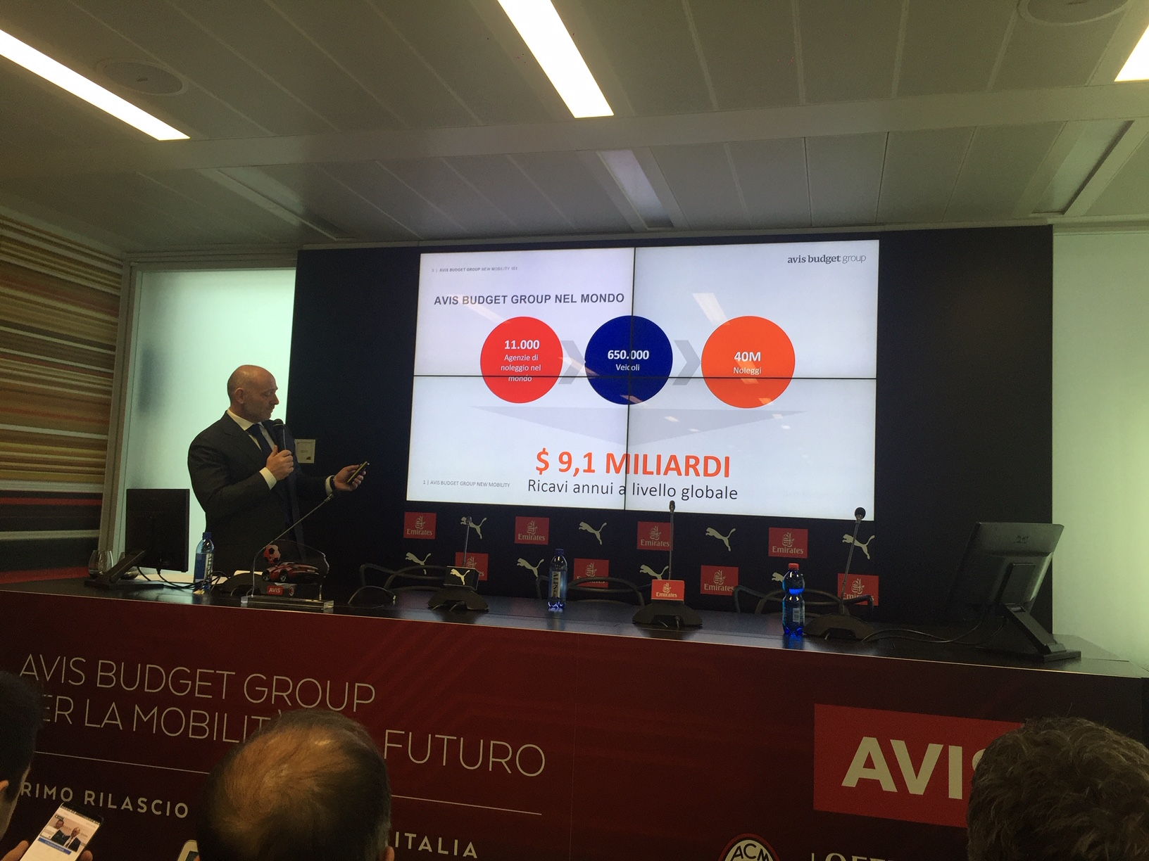 Avis Budget Group performance, world