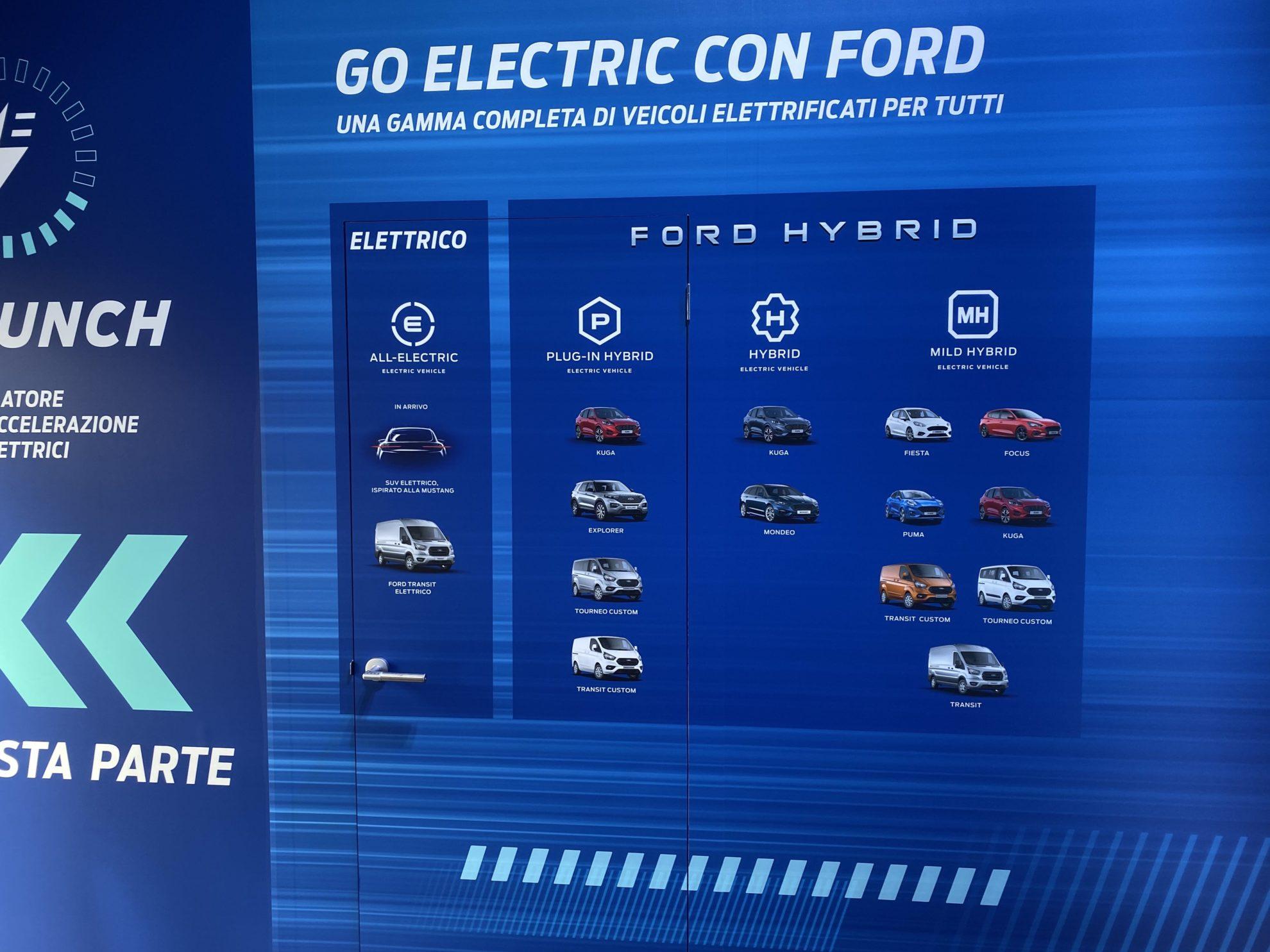 I modelli elettrificati 2020