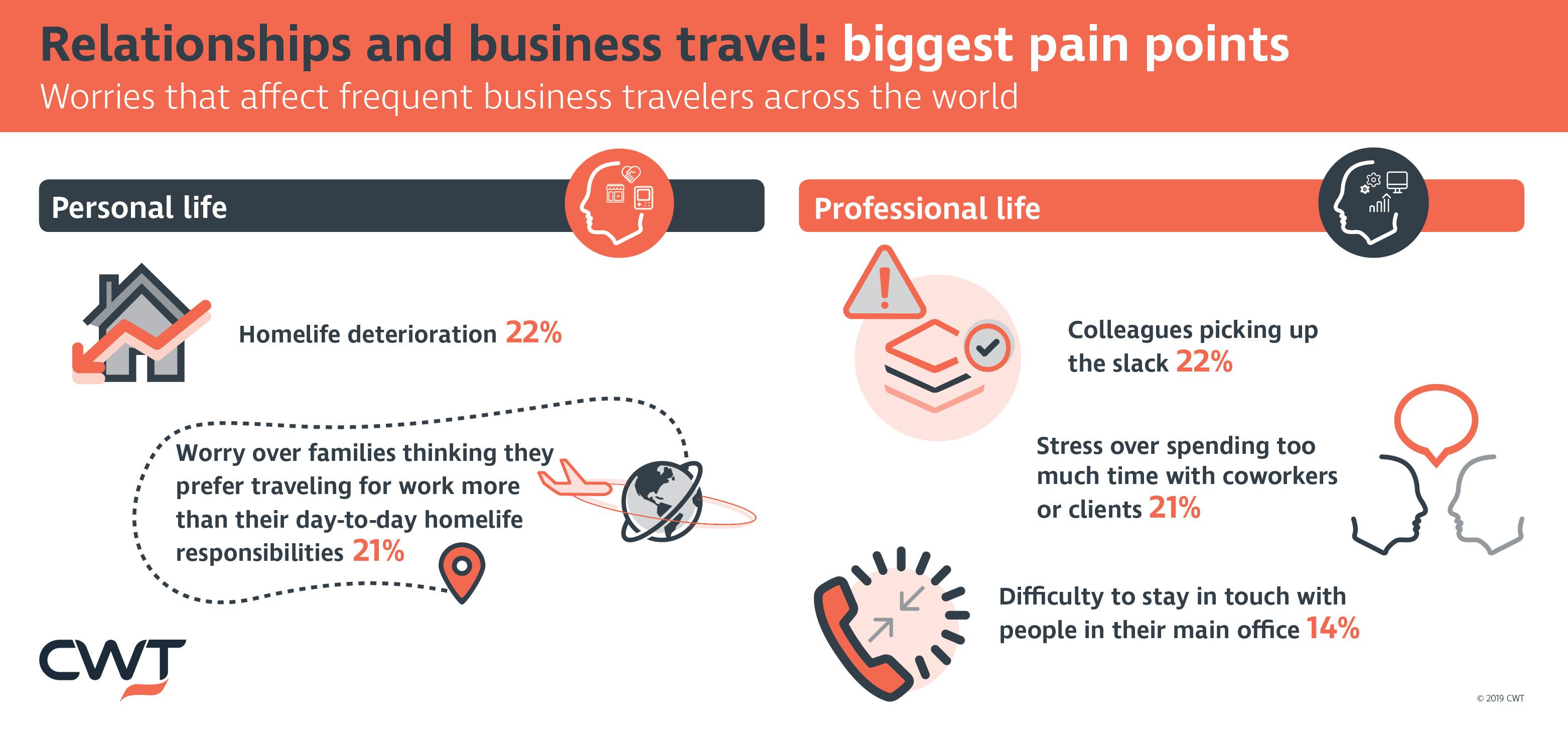 famiglia-e-business-travel