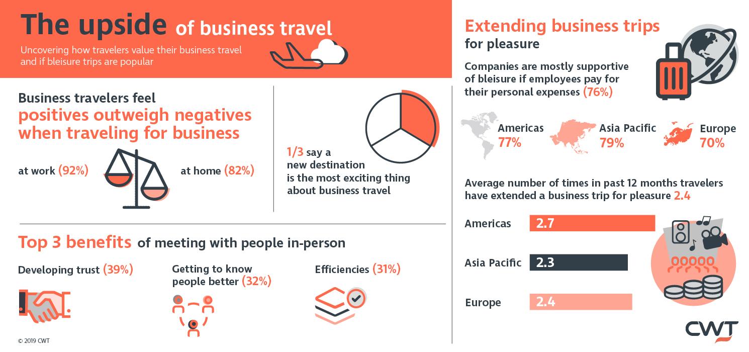 famiglia e business travel