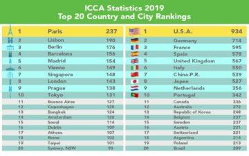 classifica Icca 2019