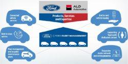 Ford e Ald Automotive