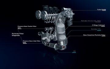 Misura emissioni auto