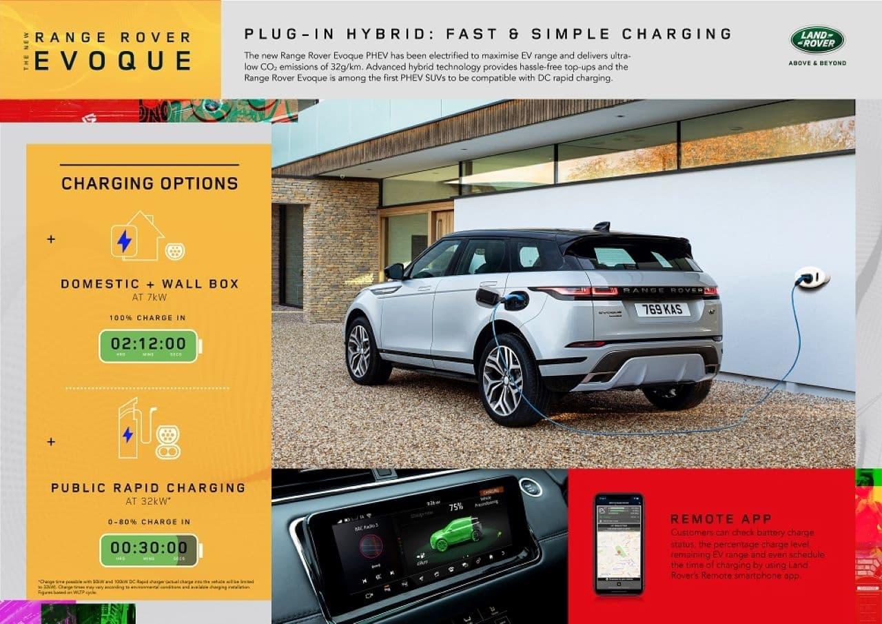 range rover evoque ibrida plug in