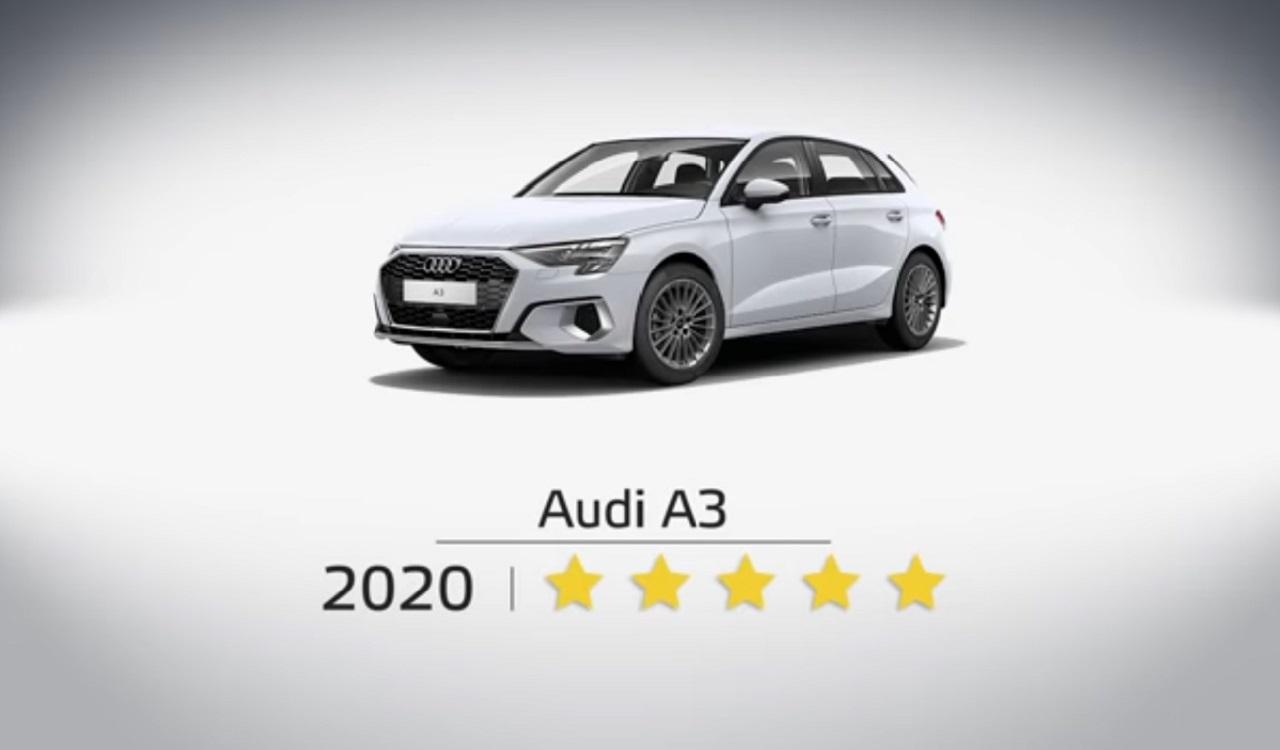 Crash test Euro Ncap 2020